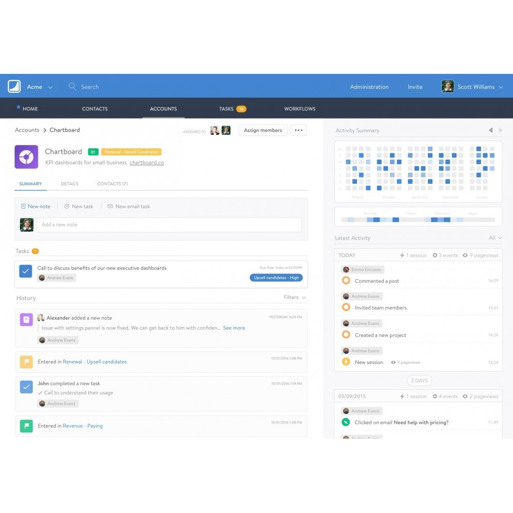 module - Analyses & Statistieken - Salesmachine.io - Realtime Customer Scoring - 4
