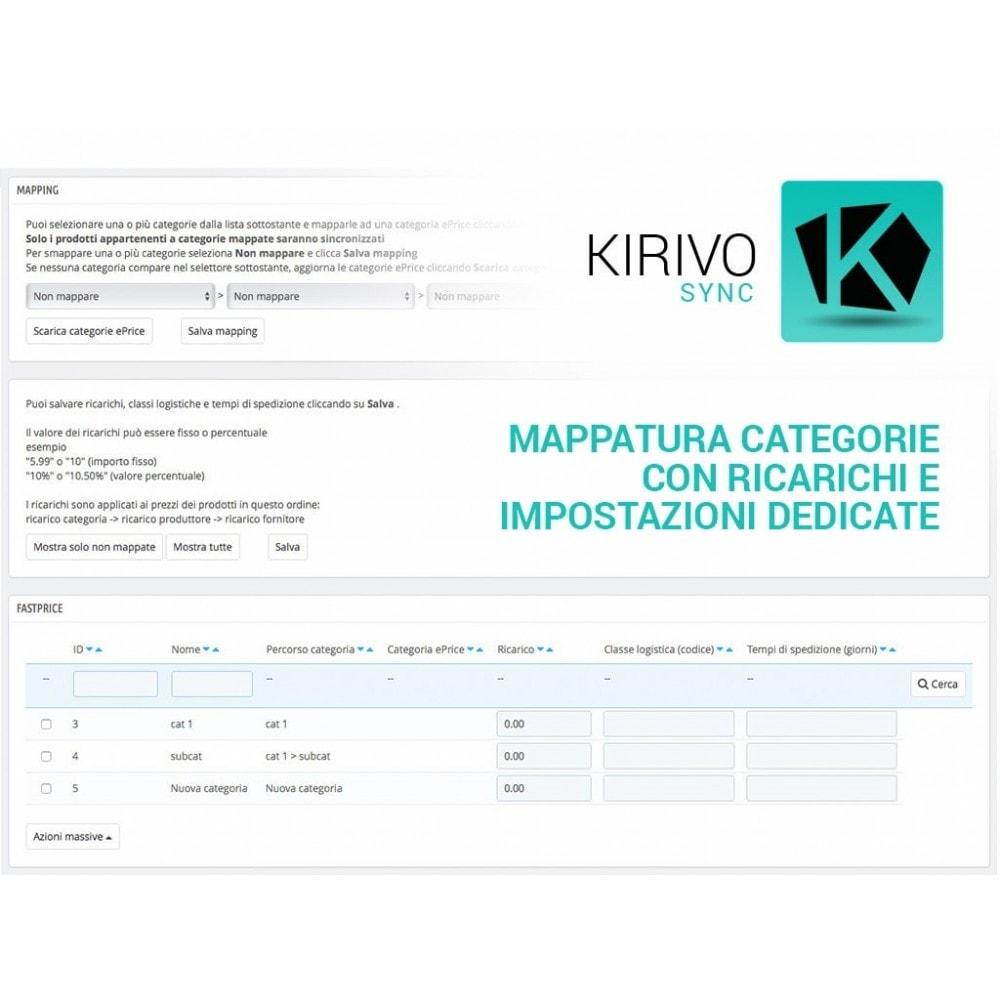 module - Marketplace - Sincronizza PrestaShop con il marketplace di Kirivo - 5