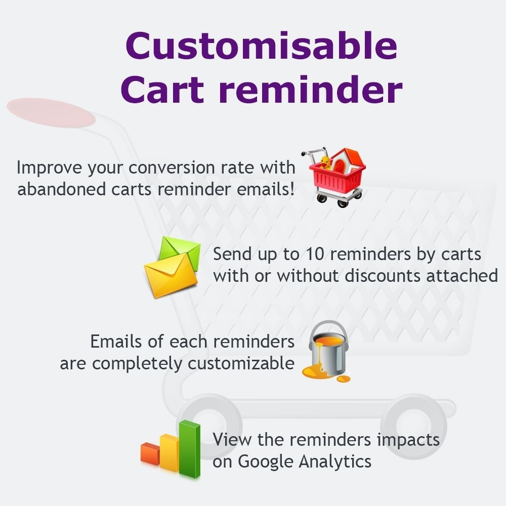 module - Remarketing y Carritos abandonados - Reminder for abandoned cart - 1