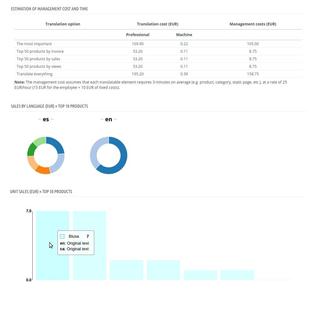 module - Lingue & Traduzioni - CORAL Basic - 4