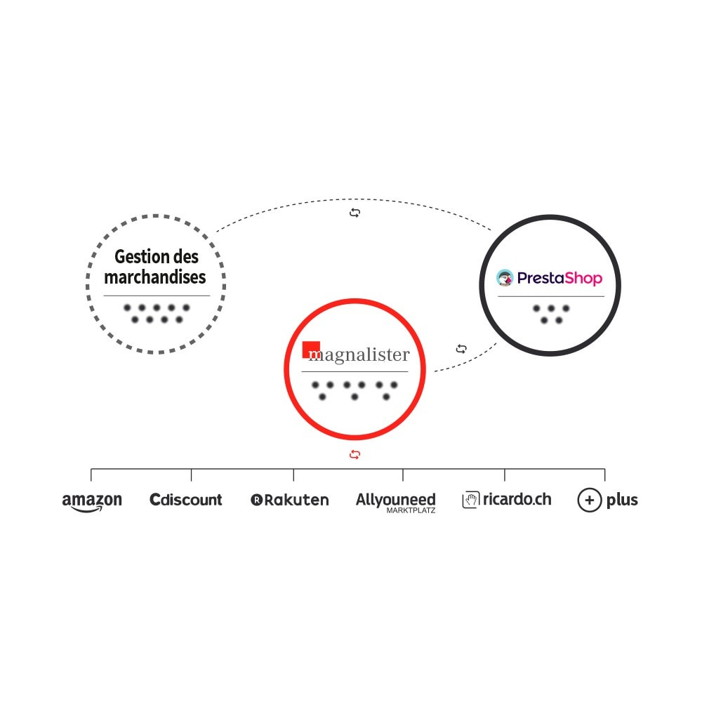 module - Marketplaces - magnalister - 1