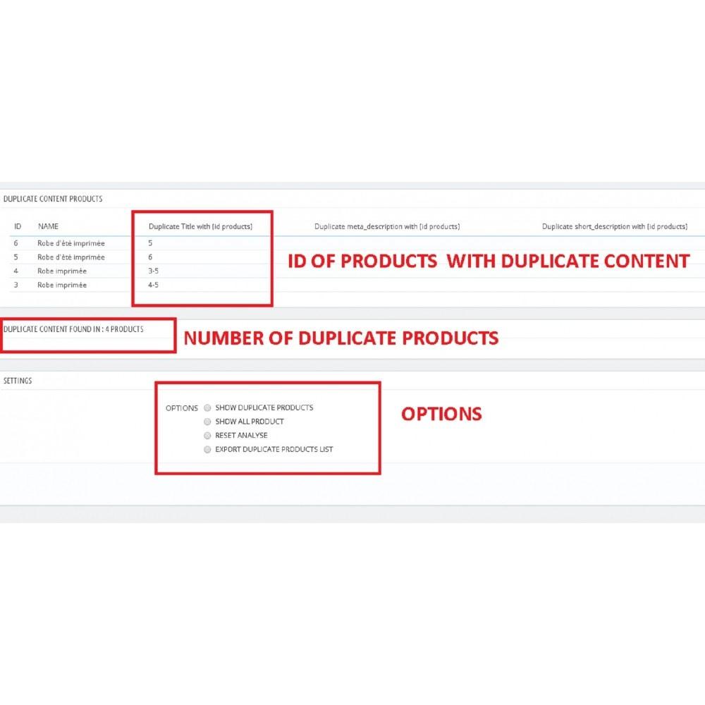module - Естественная поисковая оптимизация - DUPLICATE CONTENT CHECKER - 2