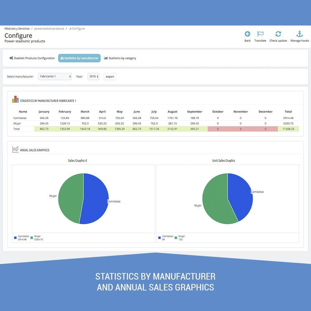 module - Analytics & Statistics - Power Stadistics - Reports sales, predictions - 6