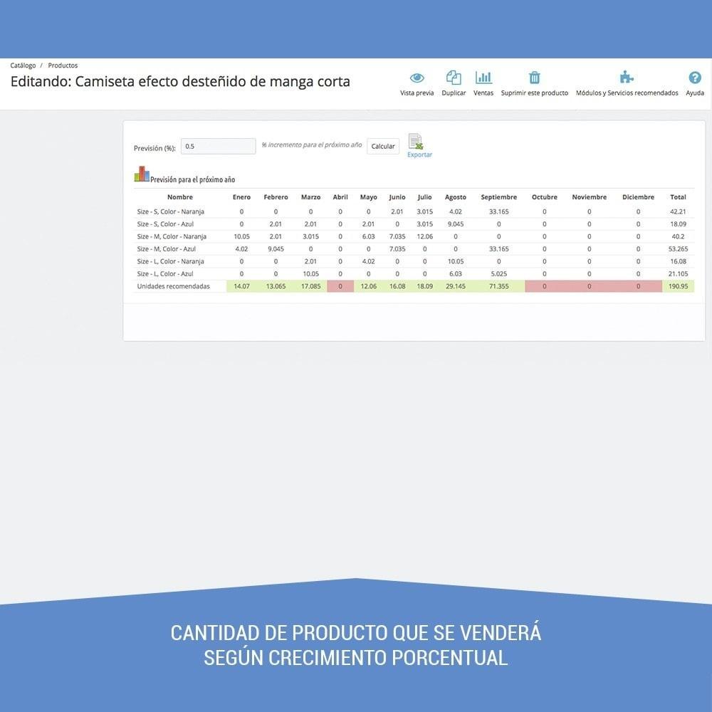 module - Informes y Estadísticas - Power Estadisticas - Informes de venta predicciones - 9