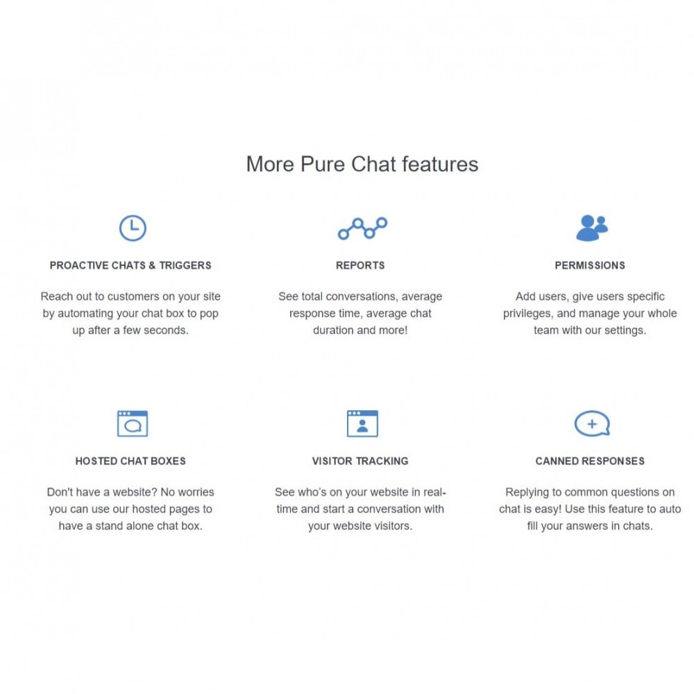 module - Support & Chat Online - Purechat - Live Chat and Website Visitor Tracking - 3