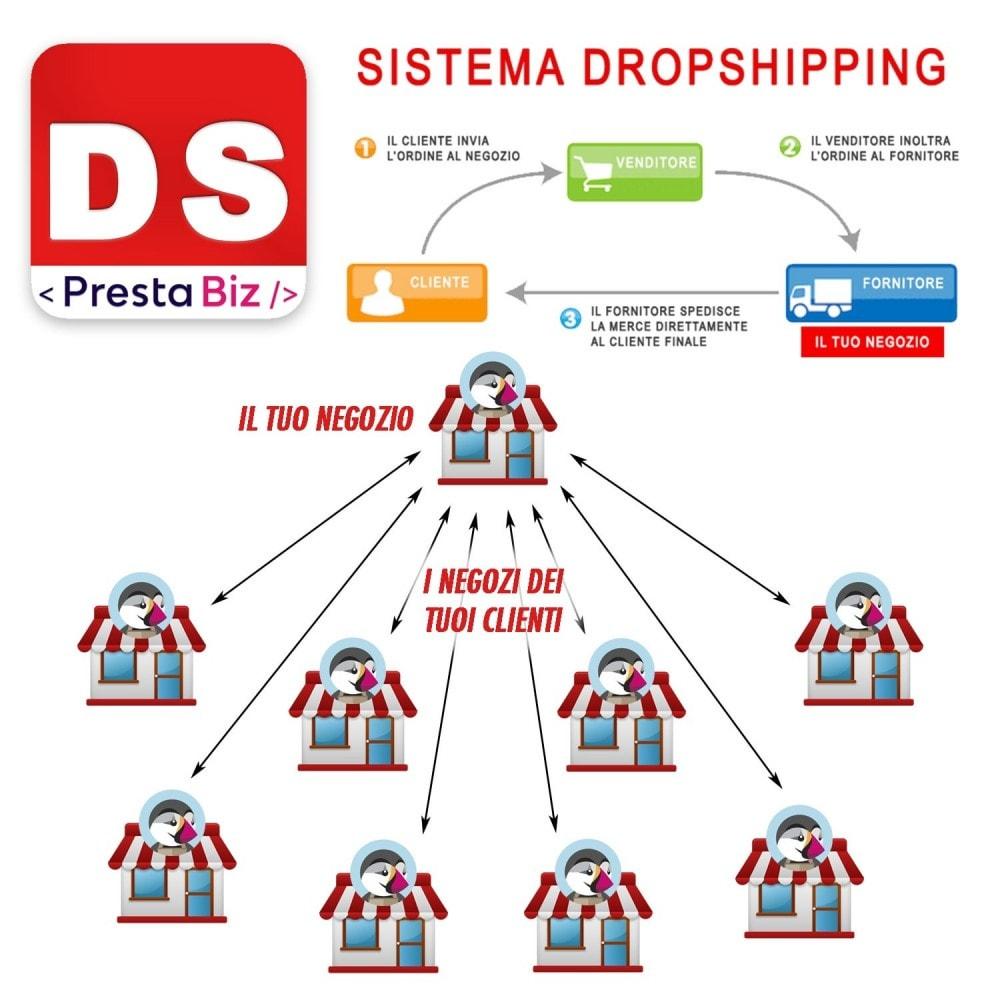module - Dropshipping - Sistema DropShipping - 1