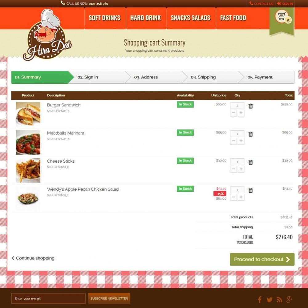 theme - Alimentos & Restaurantes - hiradai - 6