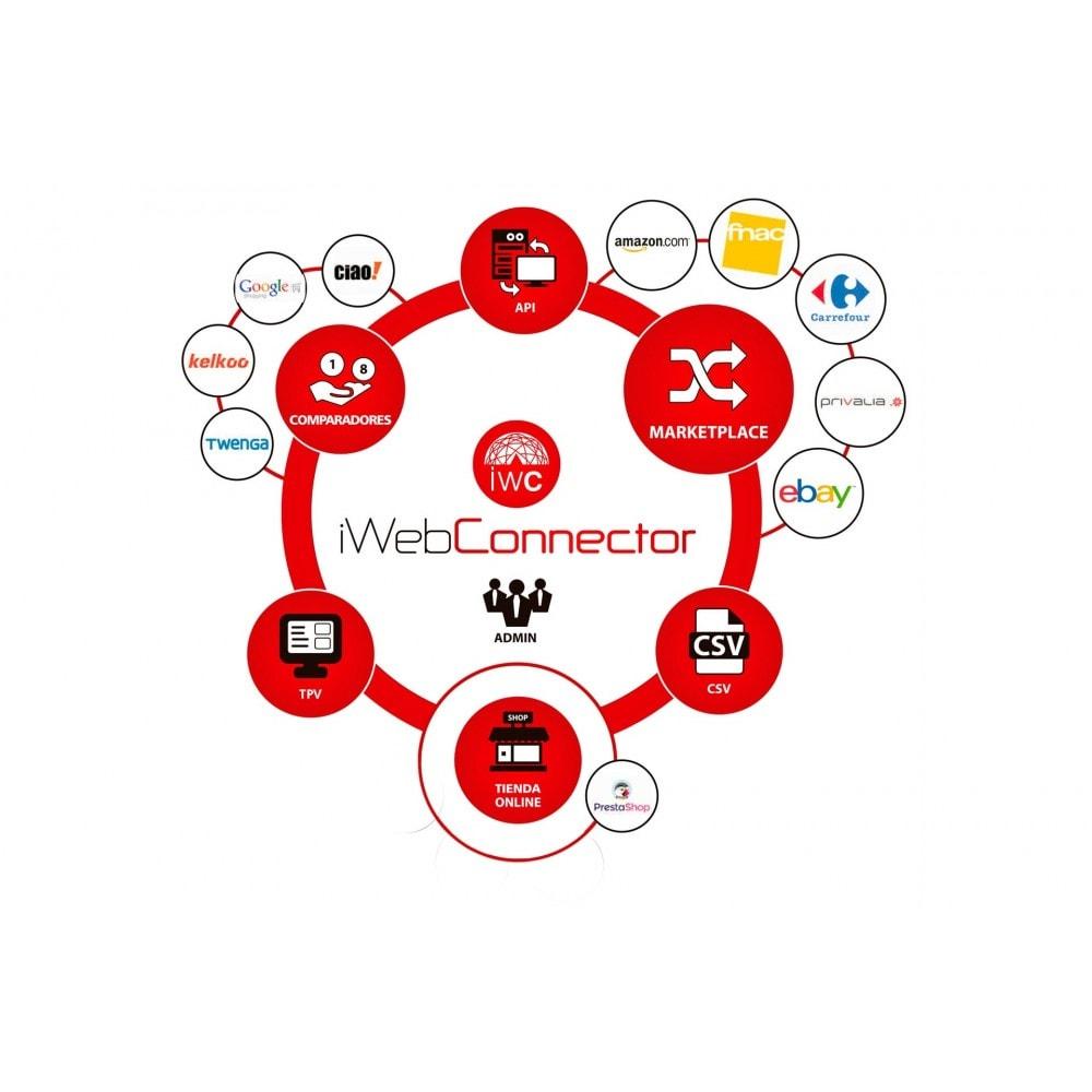 module - Migración y Copias de seguridad - Cronfeed for iWebConnector - 2