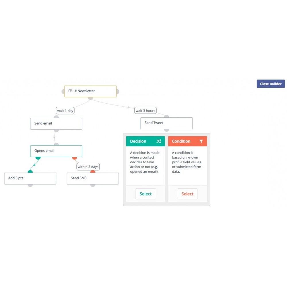 module - Remarketing & Warenkorbabbrüche - Sync. Webmecanik Automation & Prestashop - 2