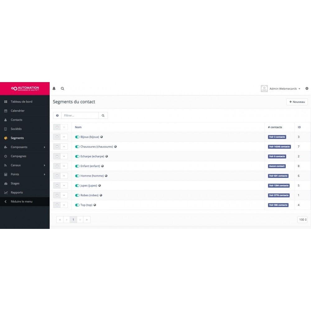 module - Перенаправление и Брошенные корзины - Sync. Webmecanik Automation & Prestashop - 4