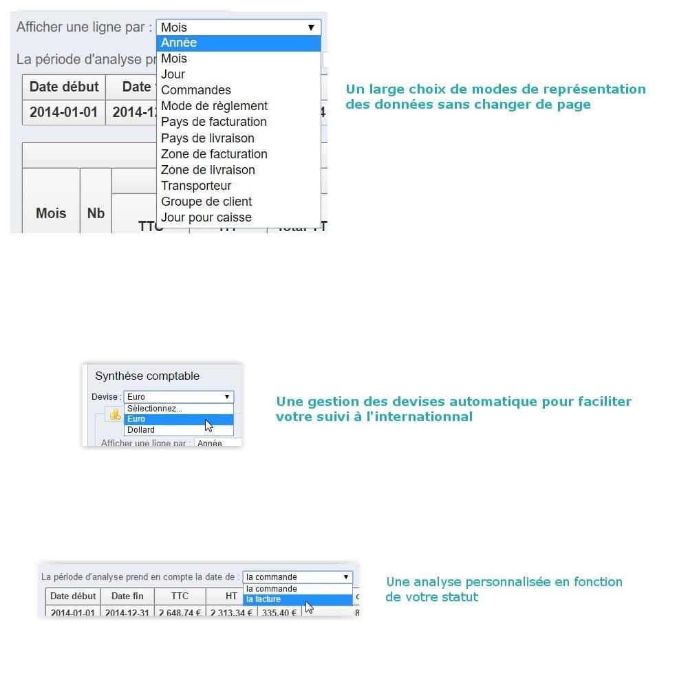 module - Comptabilité & Facturation - Synthèse comptable avec TVA - 7