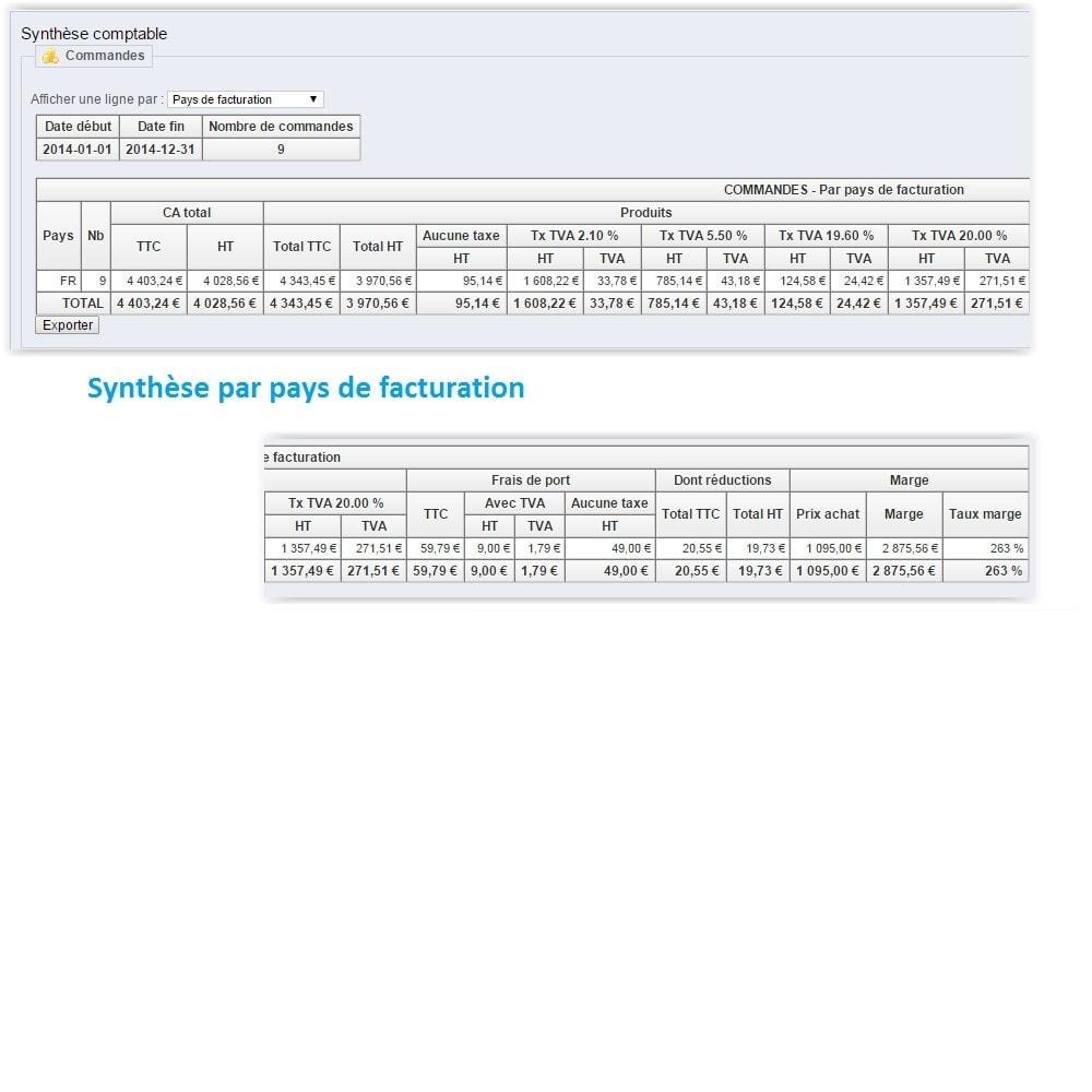 module - Comptabilité & Facturation - Synthèse comptable avec TVA - 12