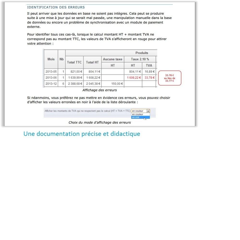 module - Comptabilité & Facturation - Synthèse comptable avec TVA - 20