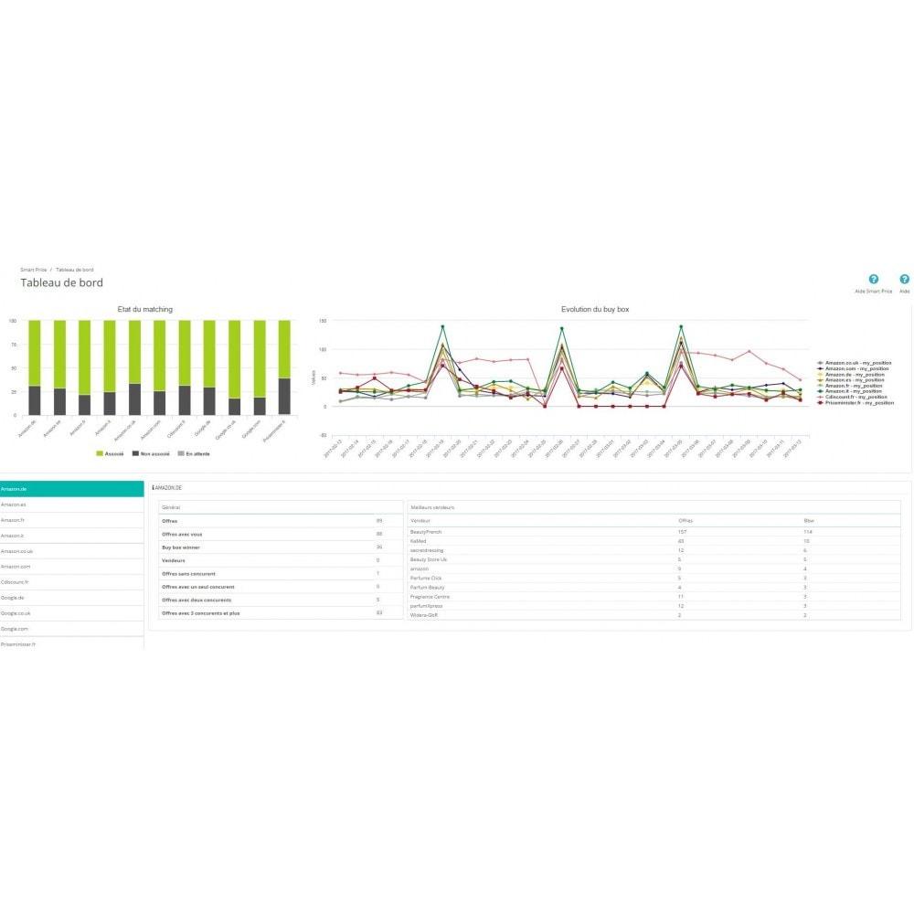 module - Marketplaces - Smart Price - Ajustement Automatique de Prix - 1