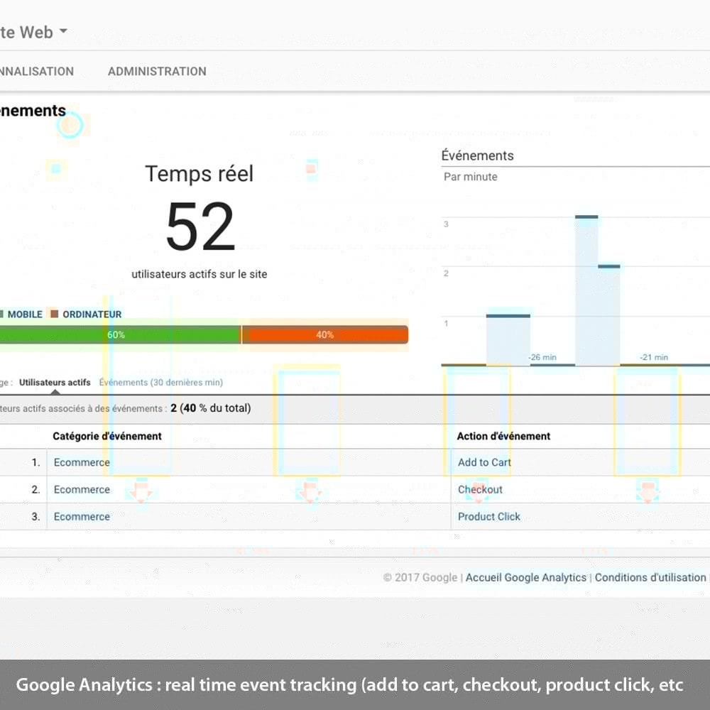 module - Remarketing y Carritos abandonados - Enhanced Analytics, Adwords, Bing & fb tracking - 1