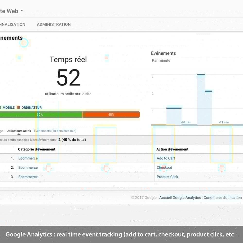 module - Remarketing & Warenkorbabbrüche - Enhanced Analytics, Adwords, Bing, social tracking - 1