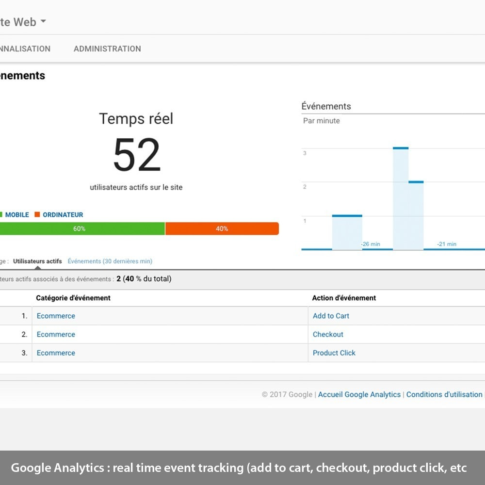 module - Remarketing y Carritos abandonados - Enhanced Analytics, Adwords, Bing & fb tracking - 2