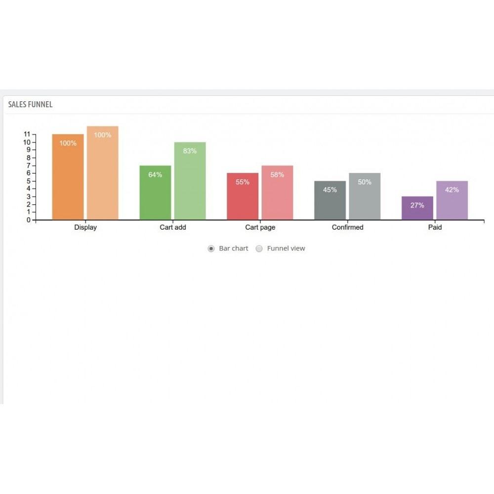 module - Analytics & Statistiche - Sales Funnel - 2