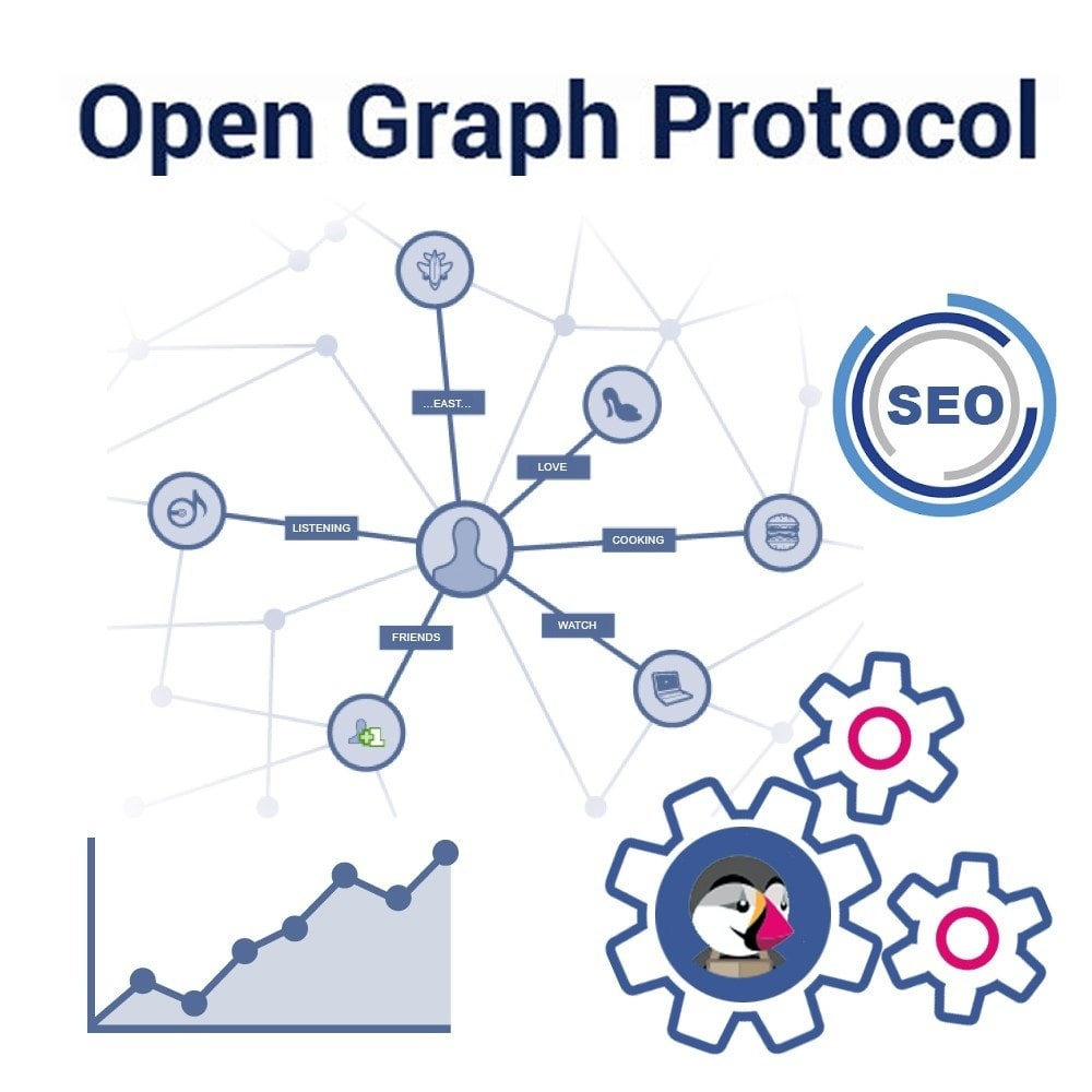 module - Products on Facebook & Social Networks - Open Graph Protocol (Social SEO) - 1