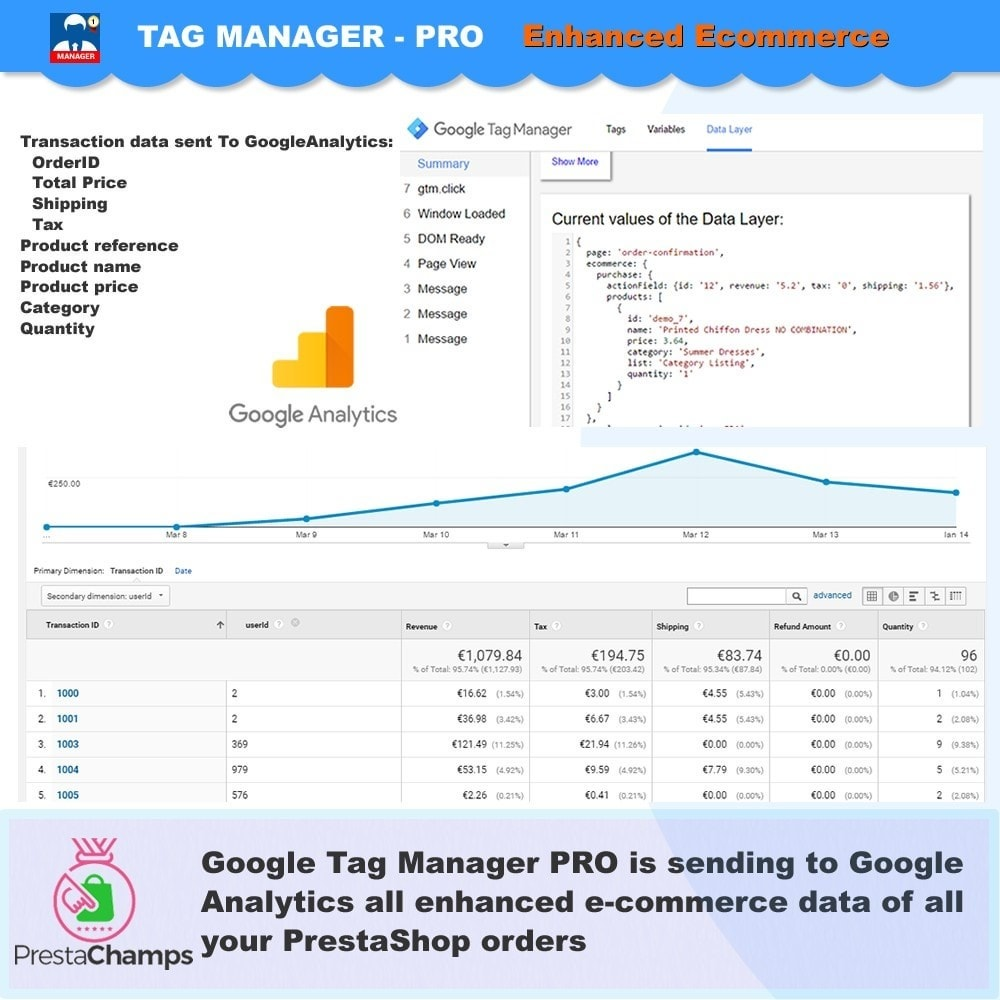 module - Analyses & Statistieken - Advance Google Tag Manager - PRO - 3