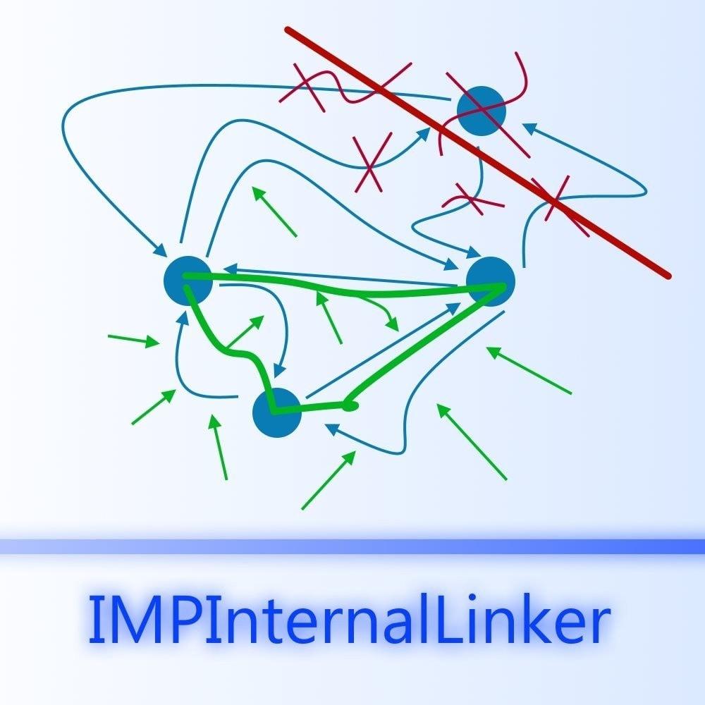 module - SEO (Posicionamiento en buscadores) - IM Presta Product Accessories Internal Linker - 3