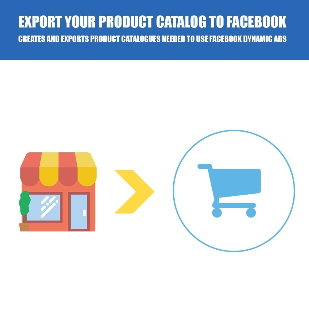 module - Produtos nas Facebook & Redes Sociais - Export Your Product Catalog for Dynamic Ads - 1