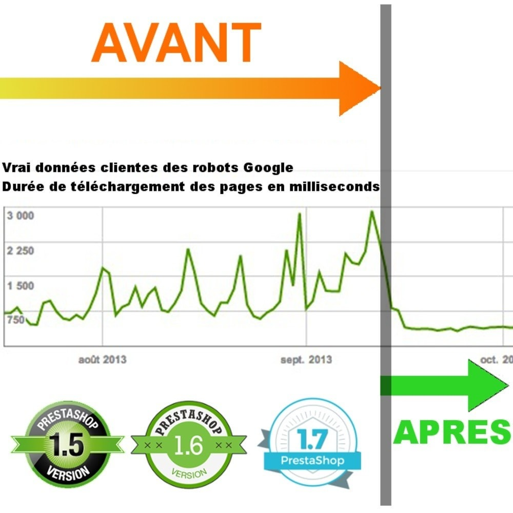 module - Performance du Site - Page Cache Ultimate - 1