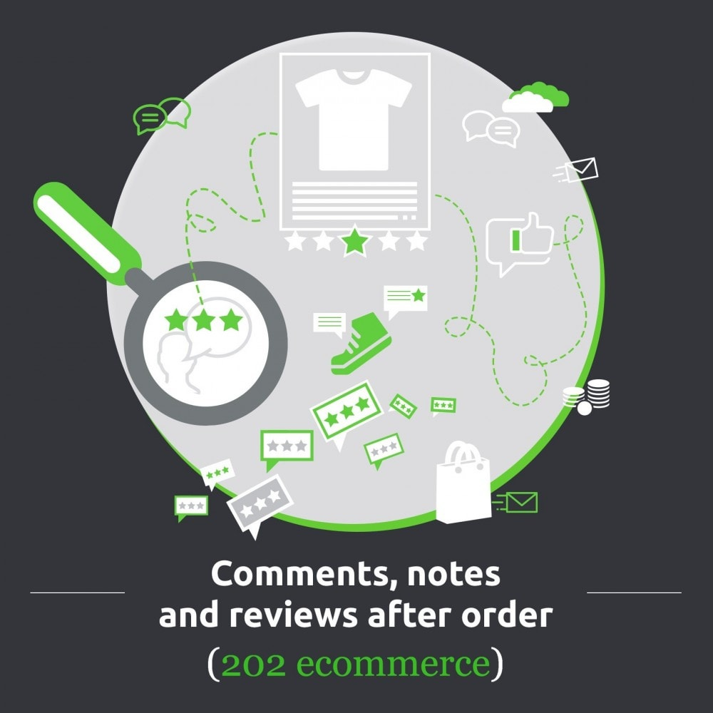 module - Customer Reviews - Comments, notes and reviews after order - 1