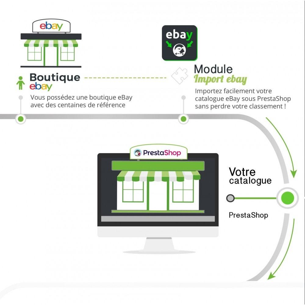 module - Marketplaces - Import eBay, le module essentiel au module eBay - 4