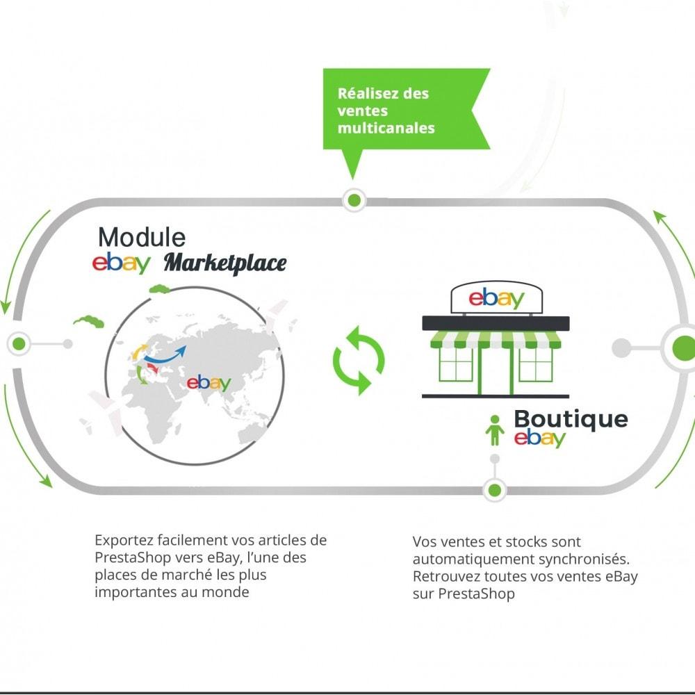 module - Marketplaces - Import eBay, le module essentiel au module eBay - 5