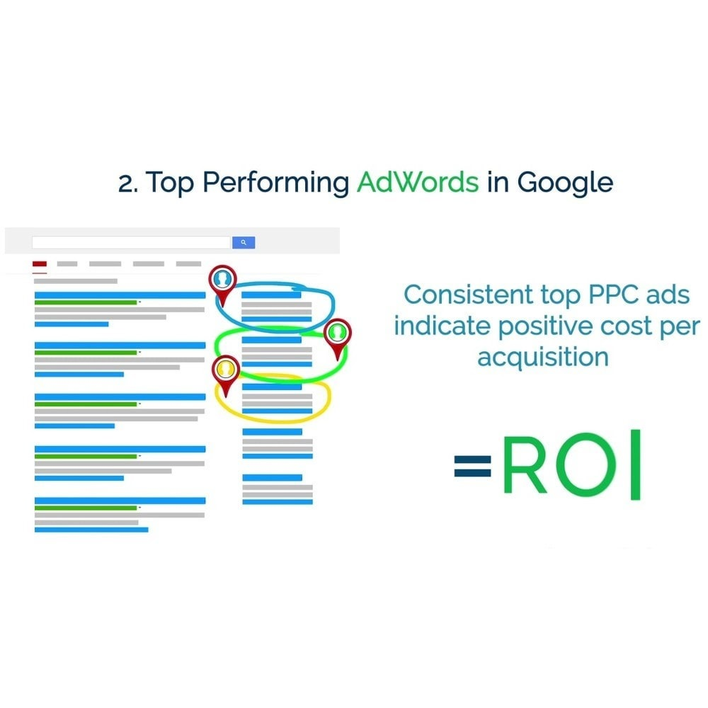 module - Análises & Estatísticas - Easy Google Adwords - 3
