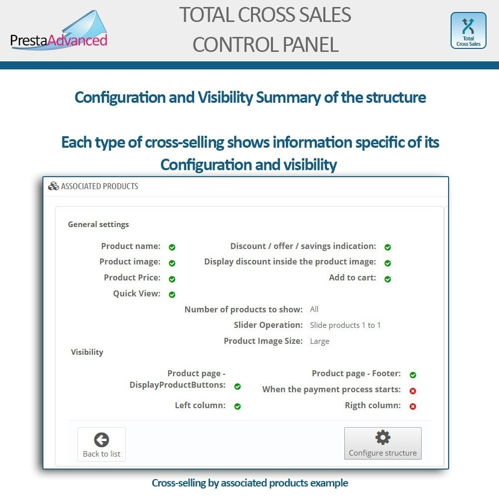 module - Cross-selling & Product Bundles - Total Cross Sales - Cross-selling Set up and control - 29