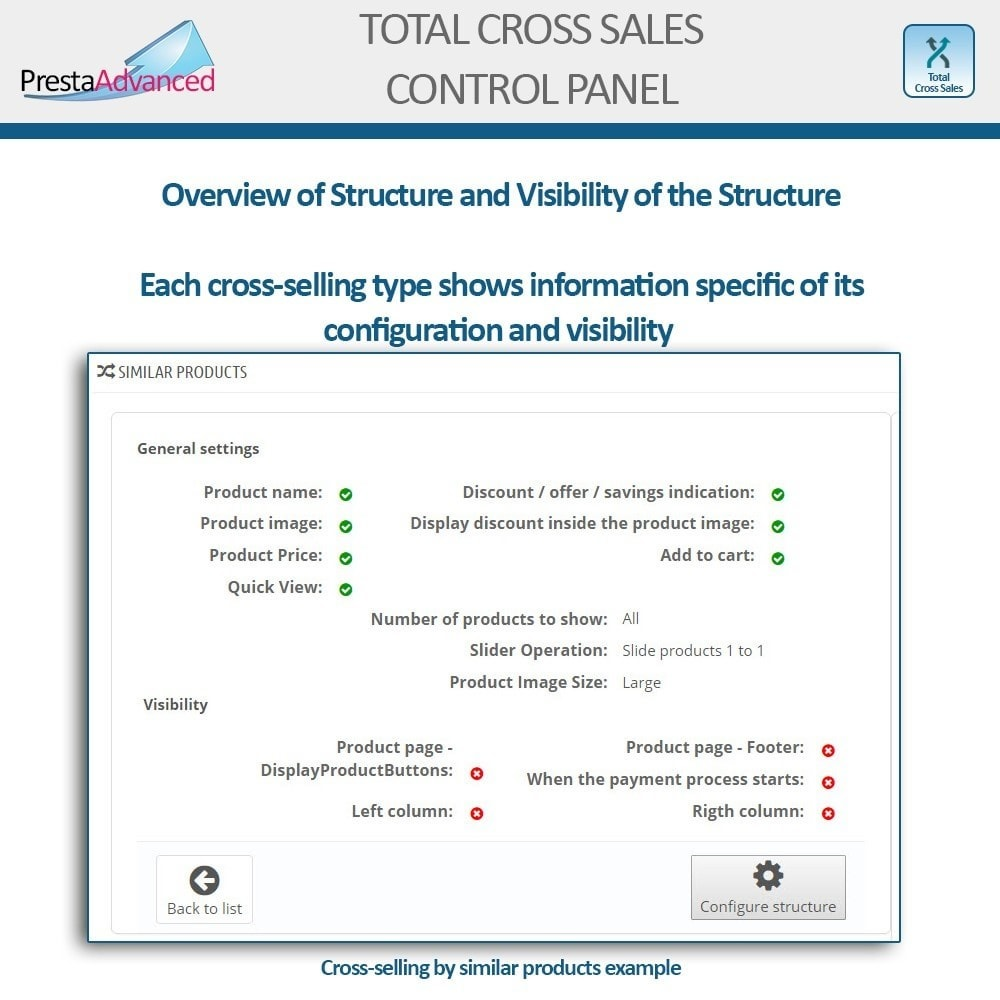 module - Cross-selling & Product Bundles - Total Cross Sales - Cross-selling Set up and control - 30