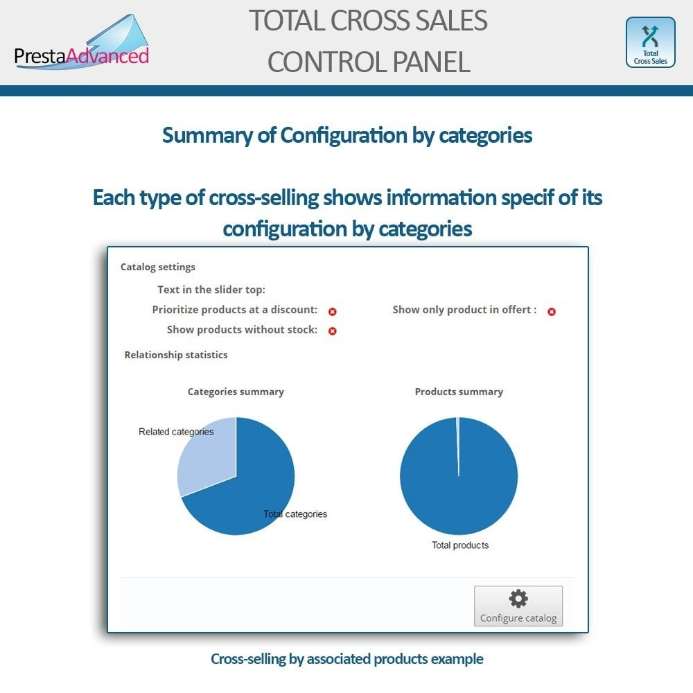 module - Cross-selling & Product Bundles - Total Cross Sales - Cross-selling Set up and control - 31