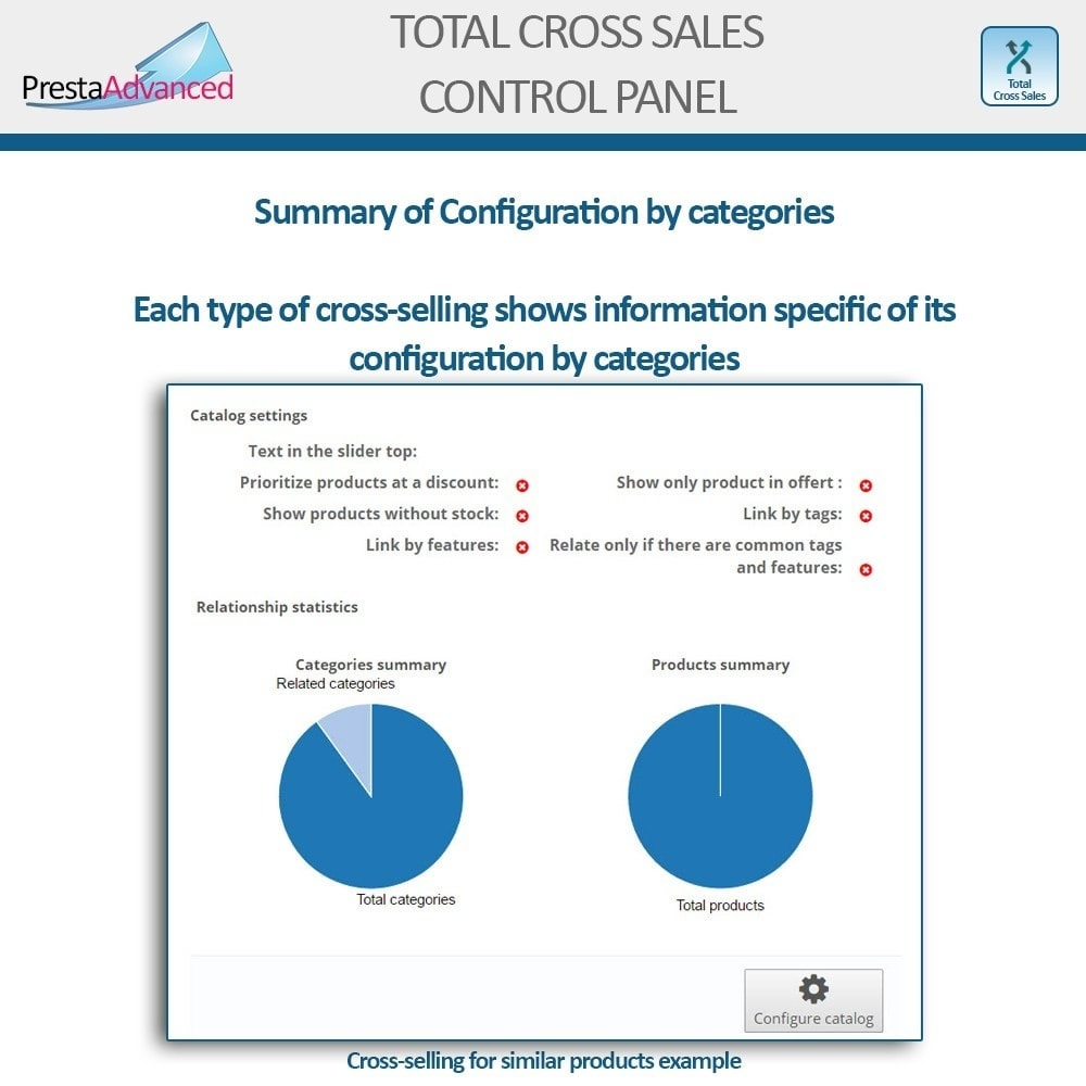 module - Cross-selling & Product Bundles - Total Cross Sales - Cross-selling Set up and control - 32
