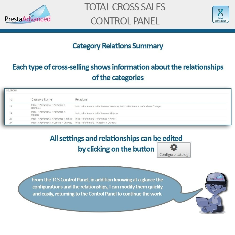 module - Cross-selling & Product Bundles - Total Cross Sales - Cross-selling Set up and control - 33
