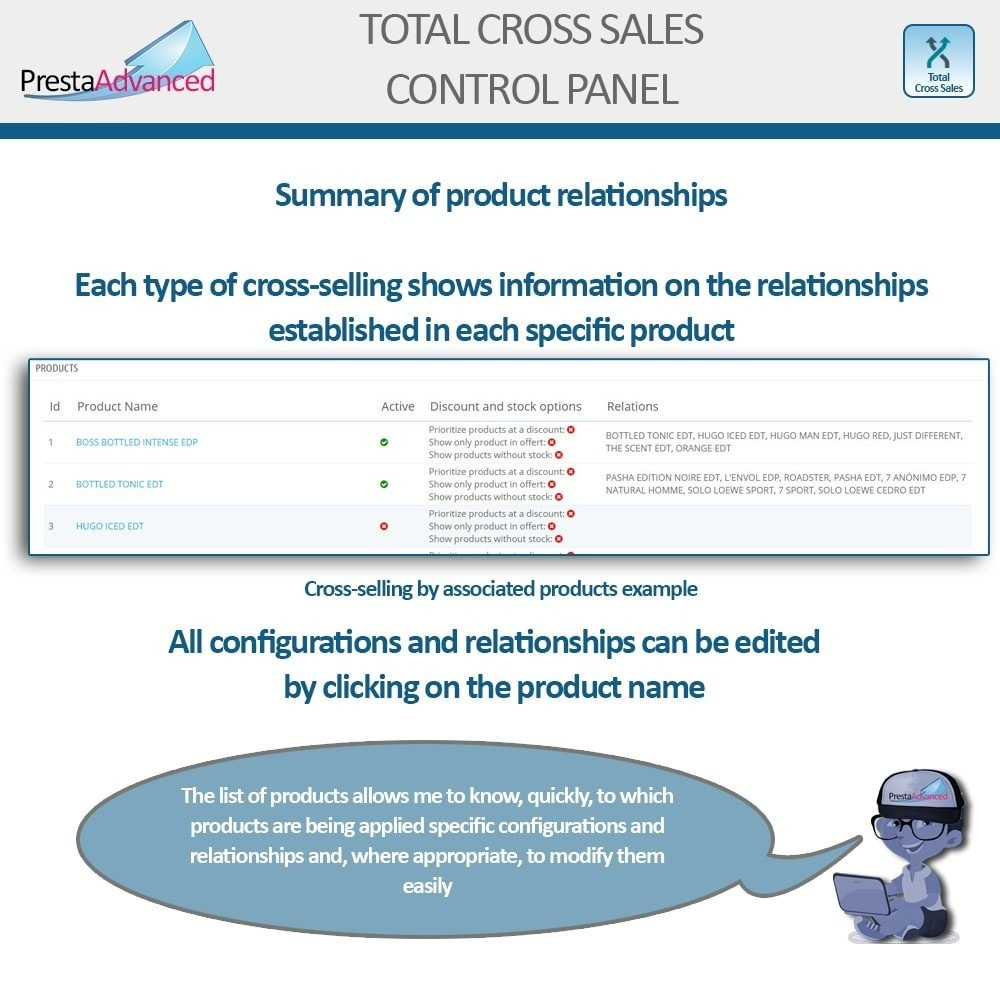 module - Cross-selling & Product Bundles - Total Cross Sales - Cross-selling Set up and control - 34
