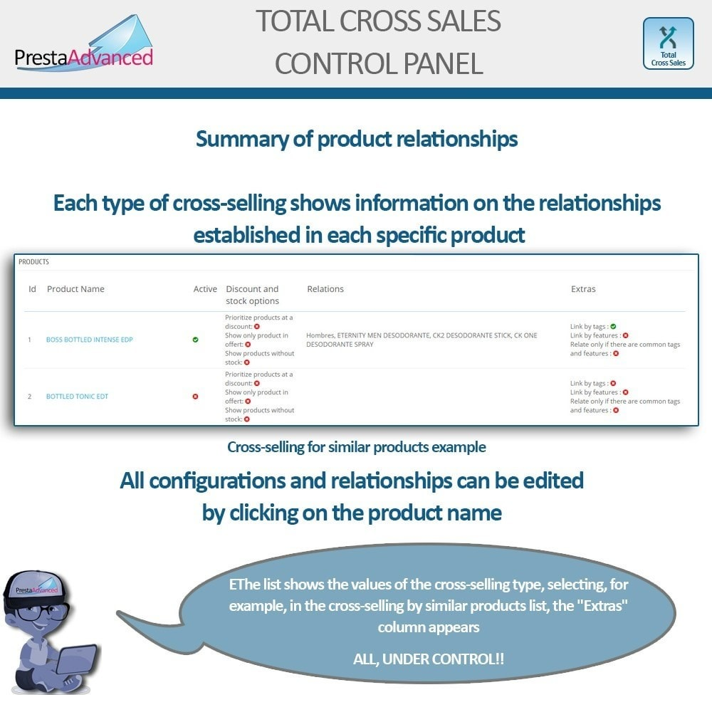 module - Cross-selling & Product Bundles - Total Cross Sales - Cross-selling Set up and control - 35