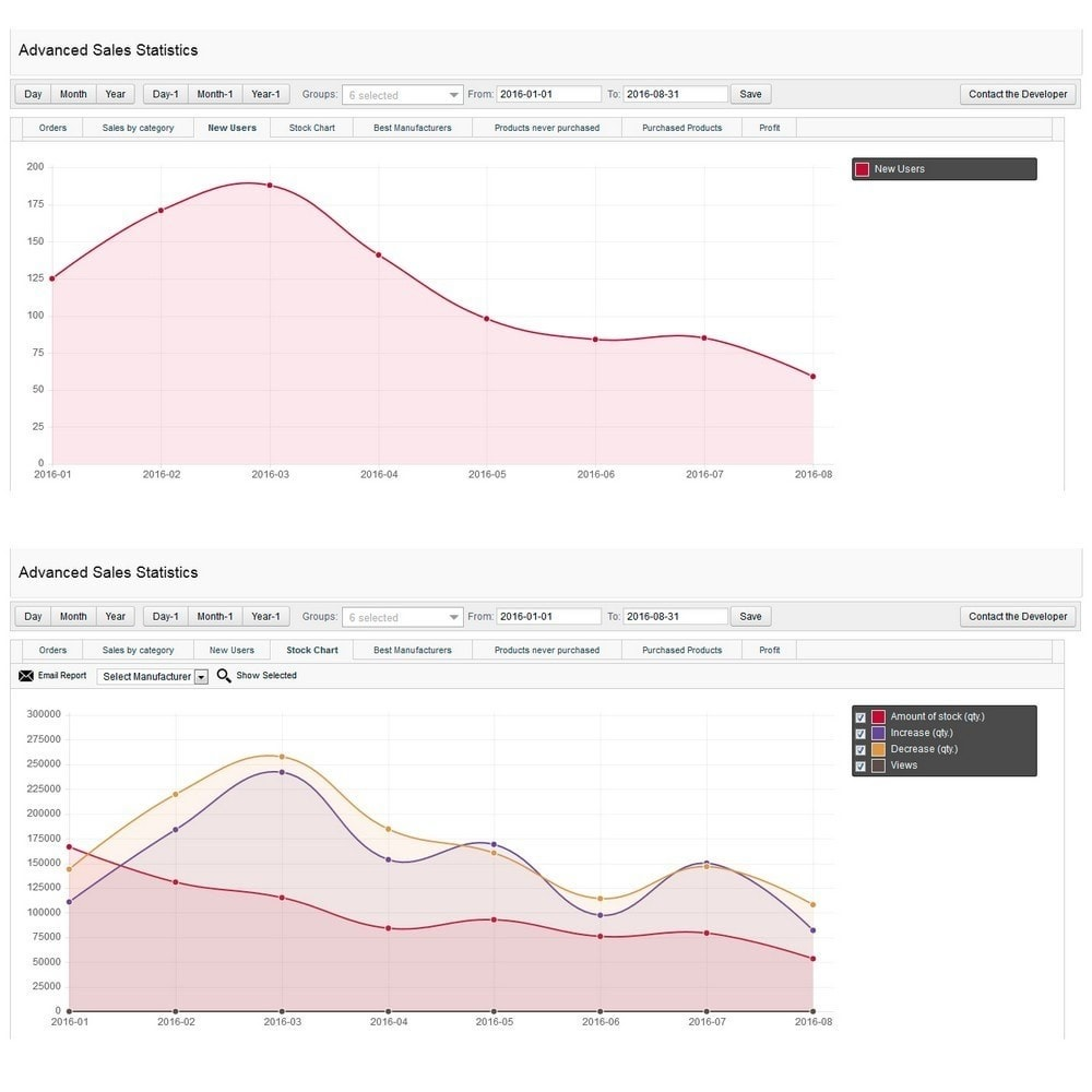 module - Analyses & Statistiques - Advanced Sales Statistics (tax, margin, profit reports) - 3