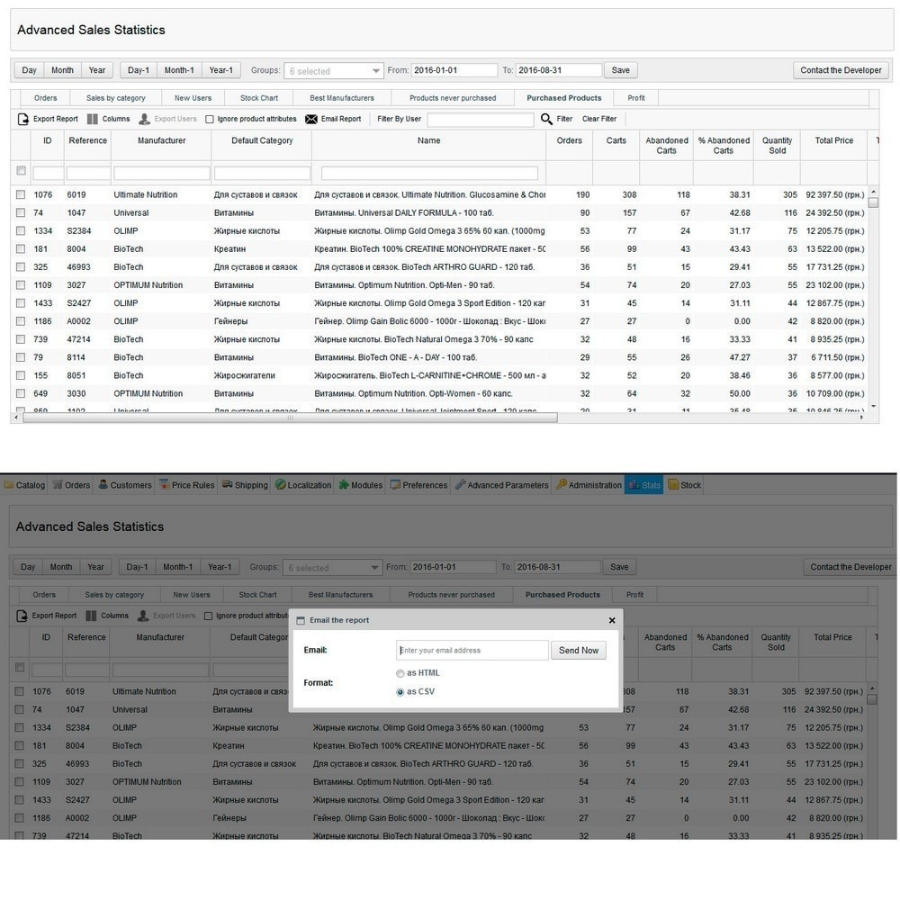 module - Analyses & Statistiques - Advanced Sales Statistics (tax, margin, profit reports) - 5