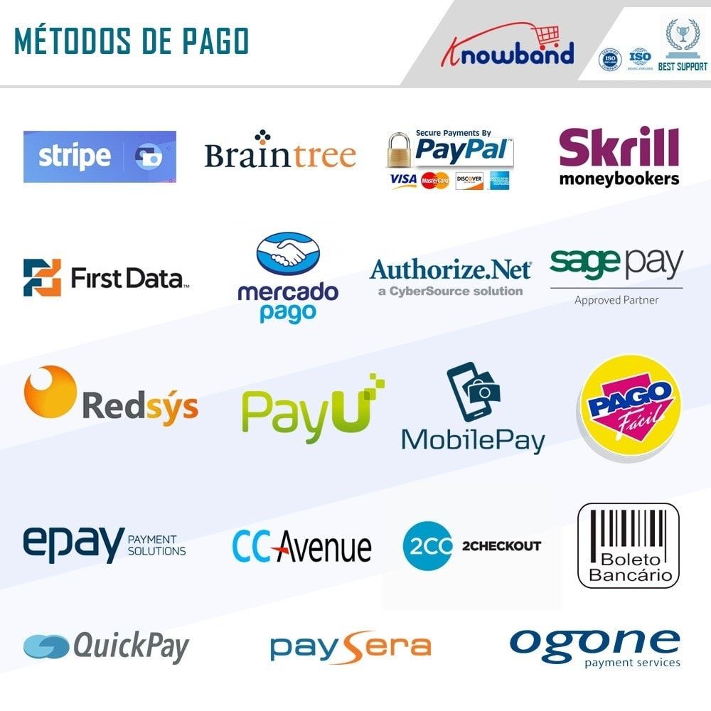 module - Proceso rápido de compra - One Page Checkout, Social Login & Mailchimp - 7