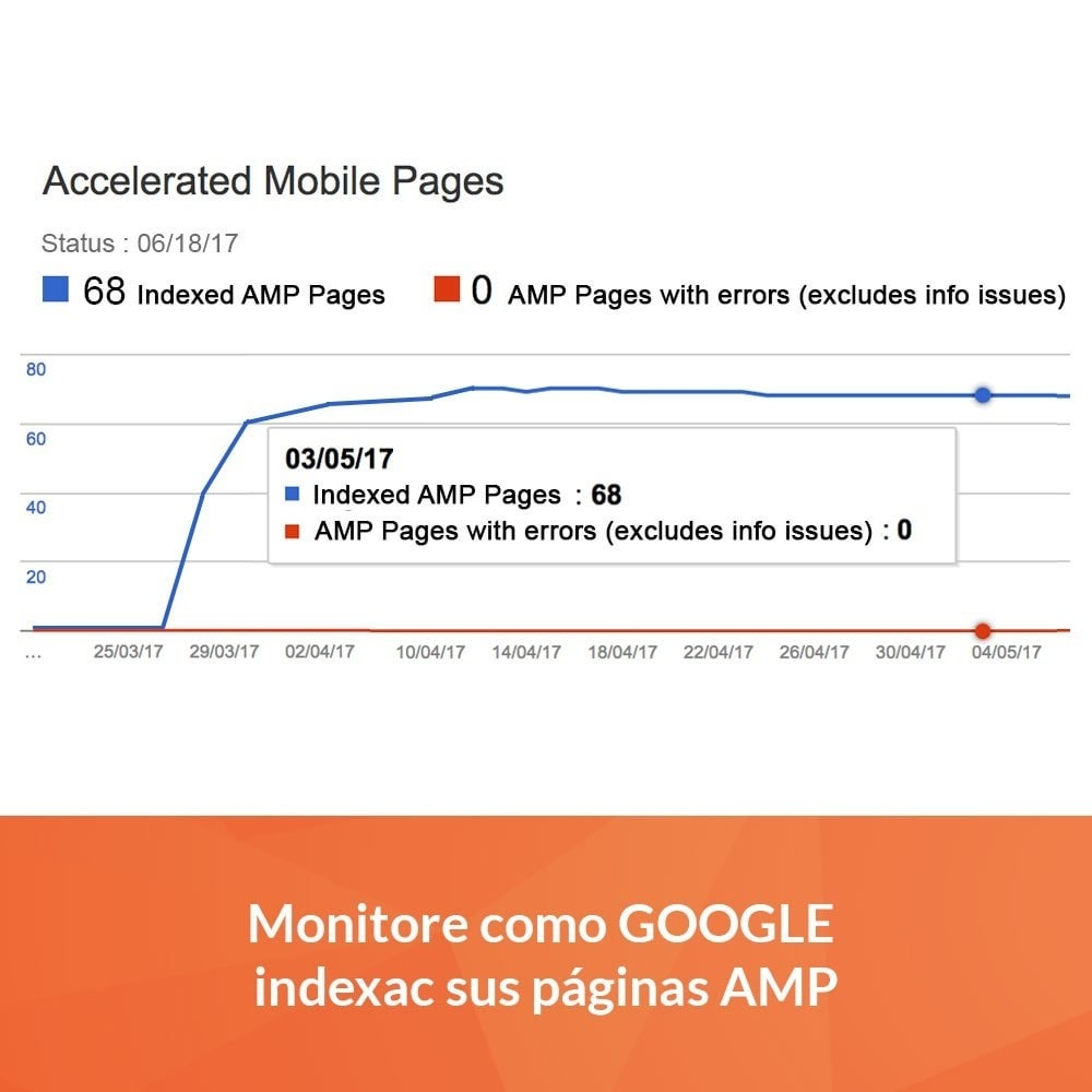 module - Rendimiento del sitio web - Accelerated Mobile Pages (AMP) PRO - 4