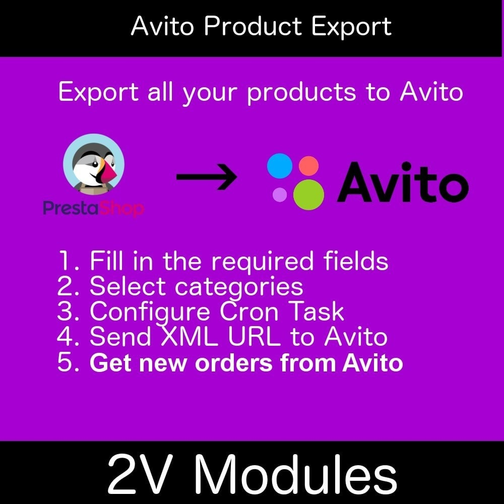module - Marktplätze - Avito integration - export products to avito.ru - 1