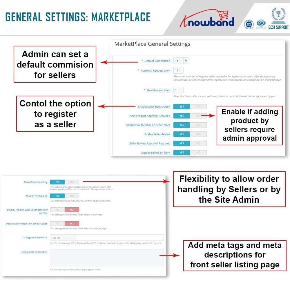 module - Создания торговой площадки - Knowband - Multi Vendor Marketplace - 14