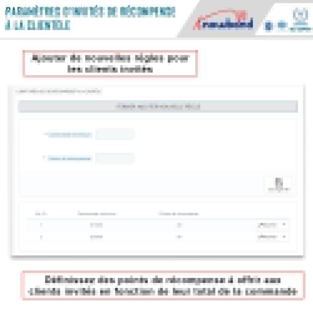 module - Fidélisation & Parrainage - Knowband - Points de Fidélité - 5