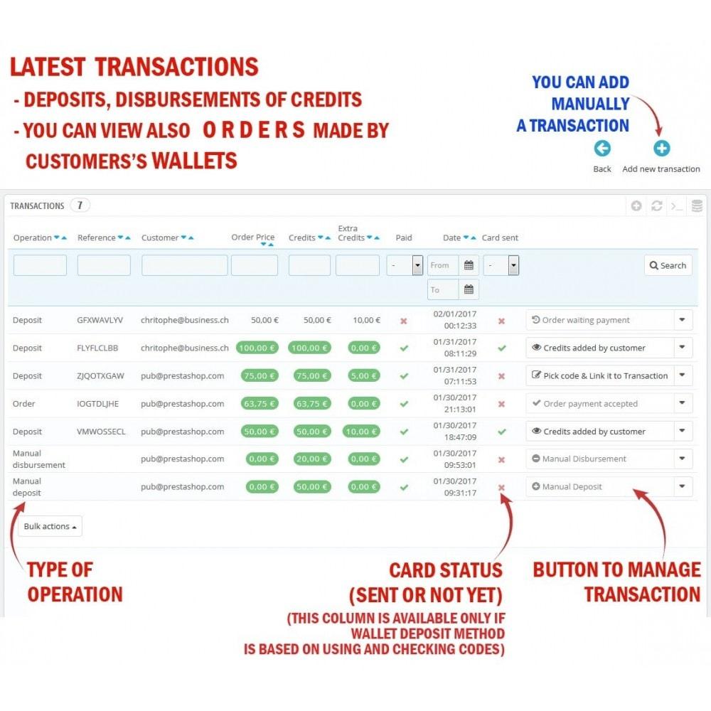module - Предварительная оплата - WK Prepaid Cards - 8