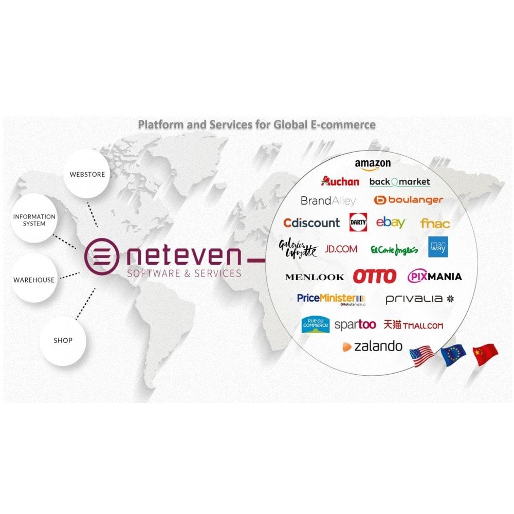 module - Marketplace - Neteven Marketplaces Solution - 1