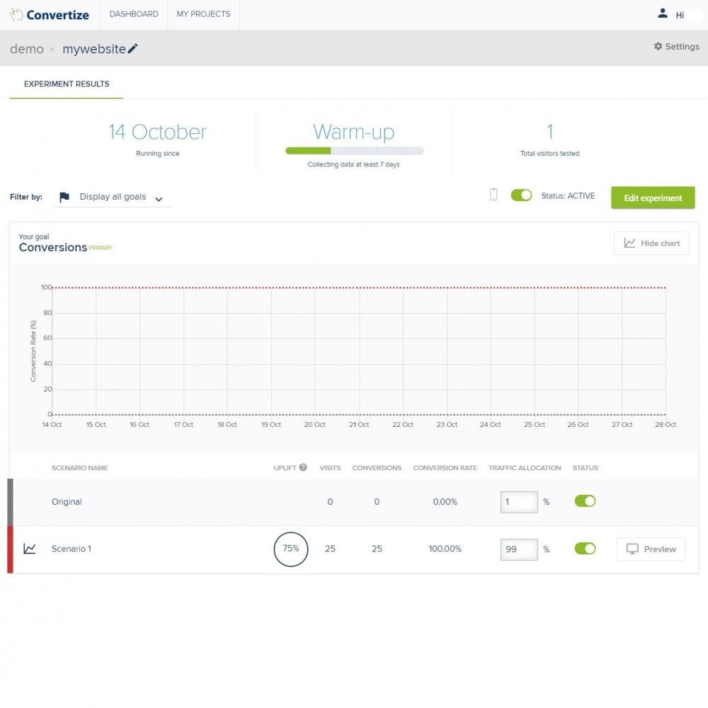 module - Analytics & Statistics - Convertize.io - Conversion Optimisation Platform - 4