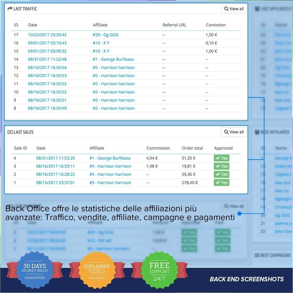 module - Indicizzazione a pagamento (SEA SEM) & Affiliazione - Full Affiliato - 11