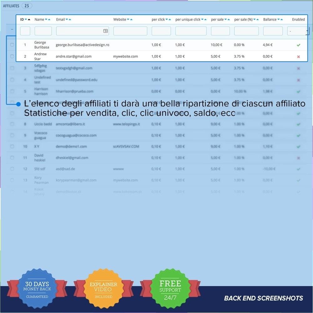 module - Indicizzazione a pagamento (SEA SEM) & Affiliazione - Full Affiliato PRO - 14